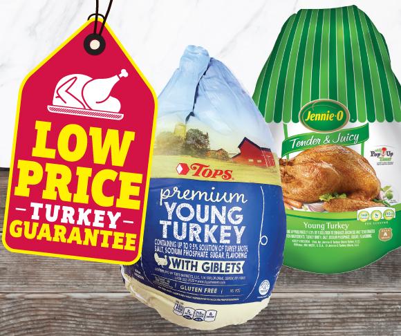 Low Price Turkey Guarantee