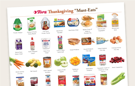 Must Eats for Thanksgiving