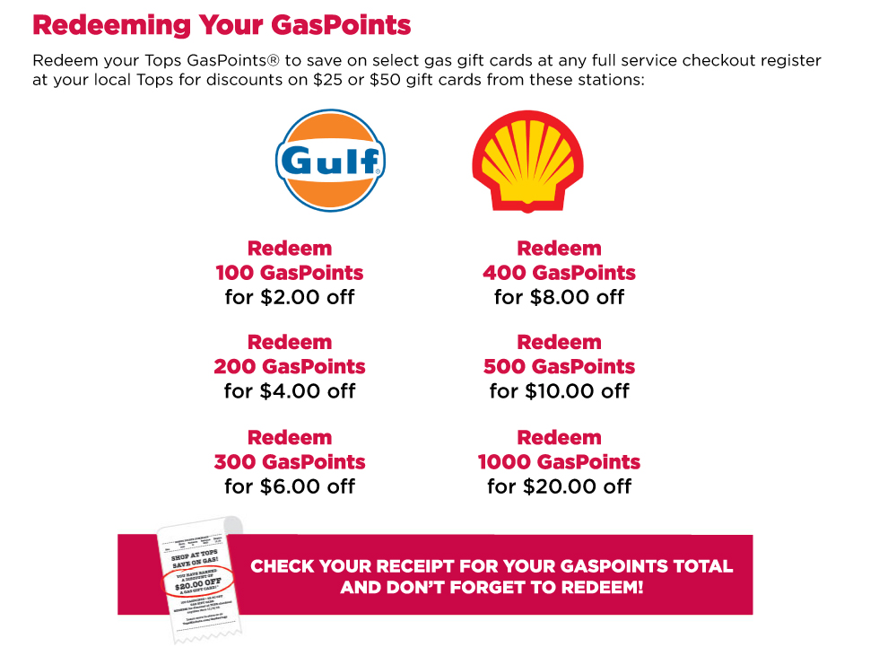 Redeeming Your GasPoints